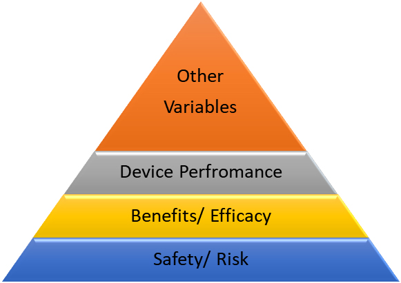 Framework for Choosing a TMS Device | Clinical TMS Society